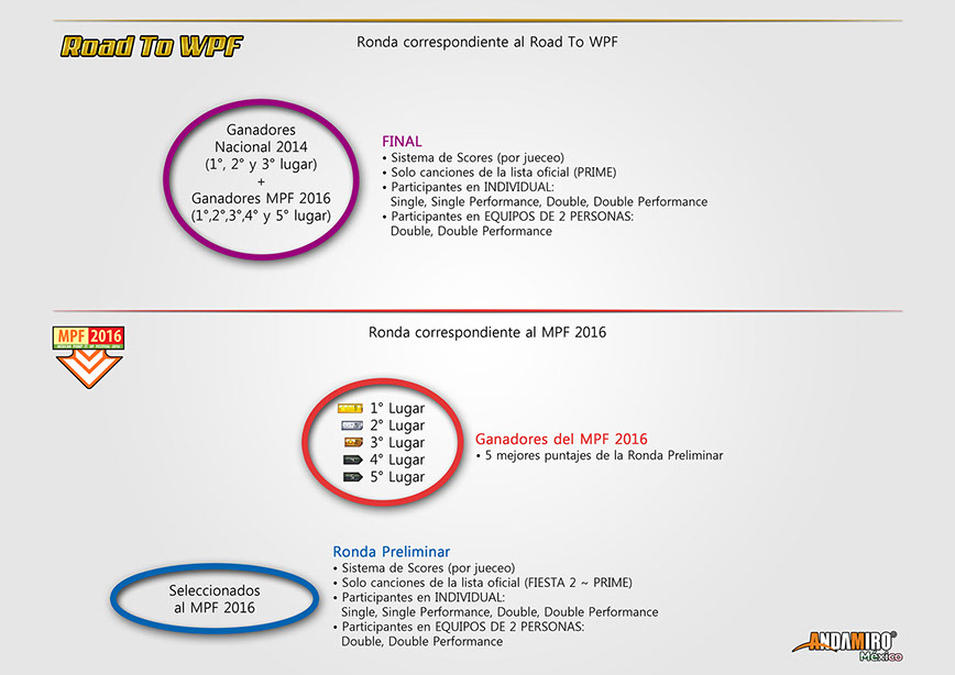 mpf2016 event system free v2 - klip